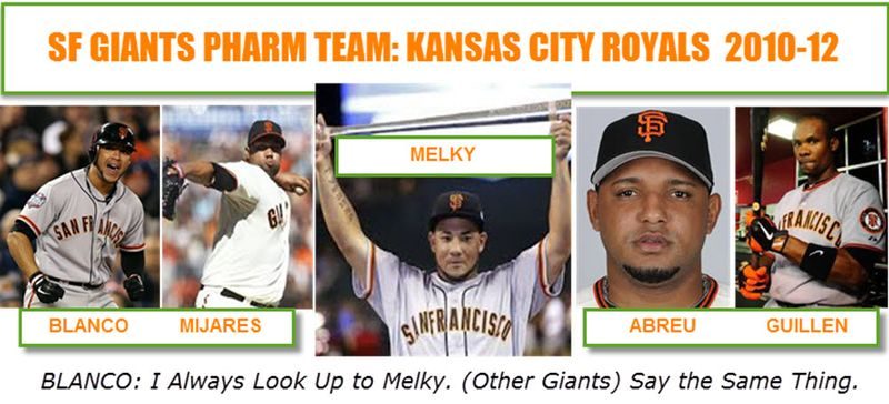 SF GIANTS PHARM TEAM 2010-2012 1000